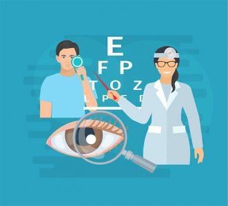 Urgencias oftalmologicas Mataro